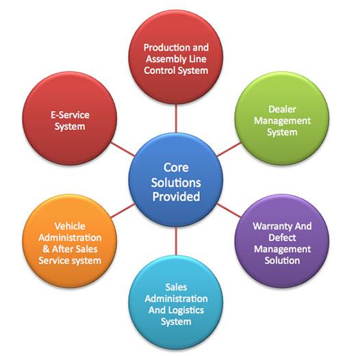 ihrm training and development Google's hrm: training, performance management google's hrm: compensation, career development employee training at google needs analysis google's hr.